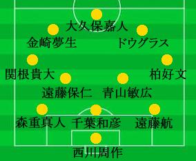 f:id:yukiaki042:20151213145333p:image:w360