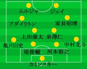 f:id:yukiaki042:20151213145334p:image:w360