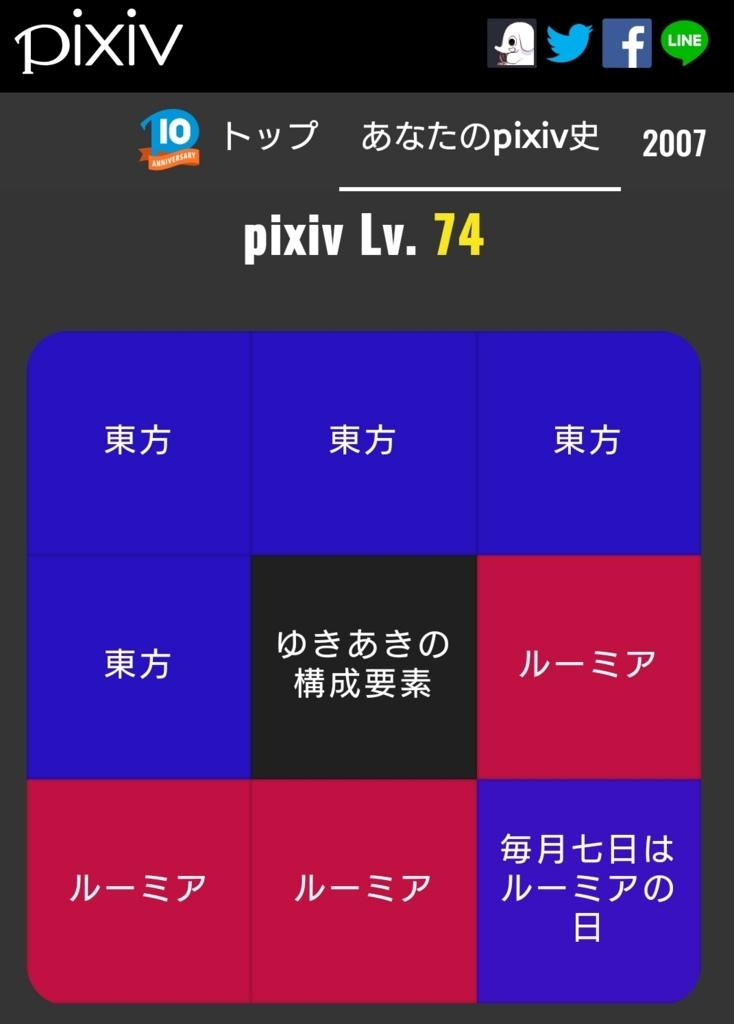 f:id:yukiaki042:20170912224907j:plain