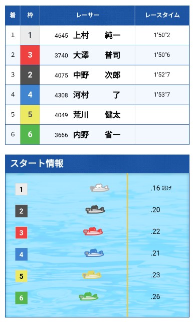 f:id:yukiatu00004:20201216000730j:image