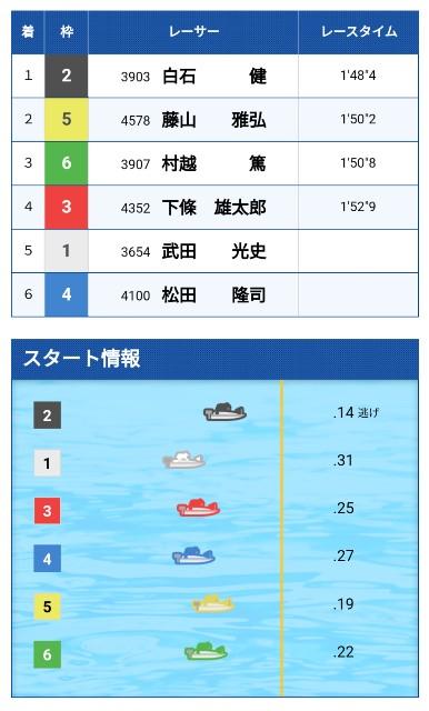 f:id:yukiatu00004:20201216212257j:image