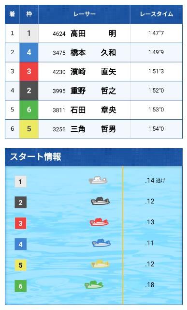 f:id:yukiatu00004:20201219000653j:image