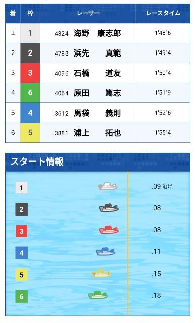 f:id:yukiatu00004:20201219184033j:image