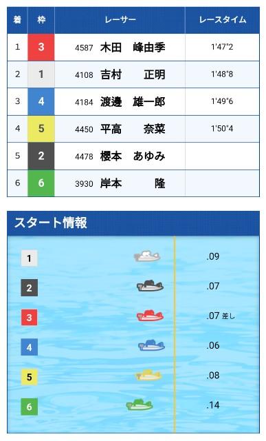 f:id:yukiatu00004:20201221060310j:image