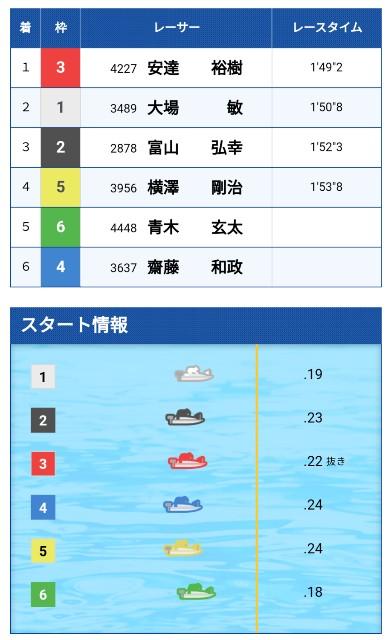 f:id:yukiatu00004:20201221175343j:image