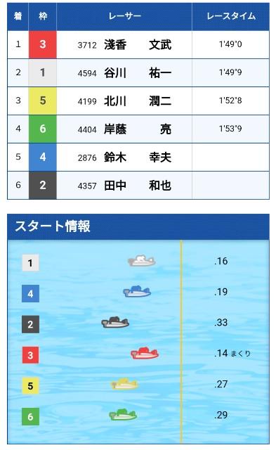 f:id:yukiatu00004:20210116010825j:image
