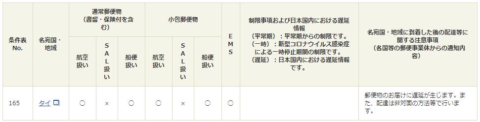 f:id:yukibangkok:20201014162941p:plain