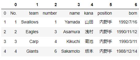 f:id:yukibata:20200726231818p:plain