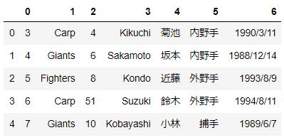 f:id:yukibata:20200726232122p:plain