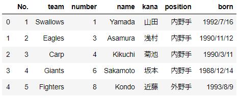 f:id:yukibata:20200726234143p:plain