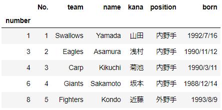 f:id:yukibata:20200726234156p:plain