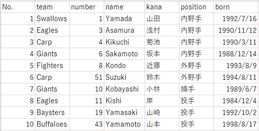 f:id:yukibata:20200727231948p:plain