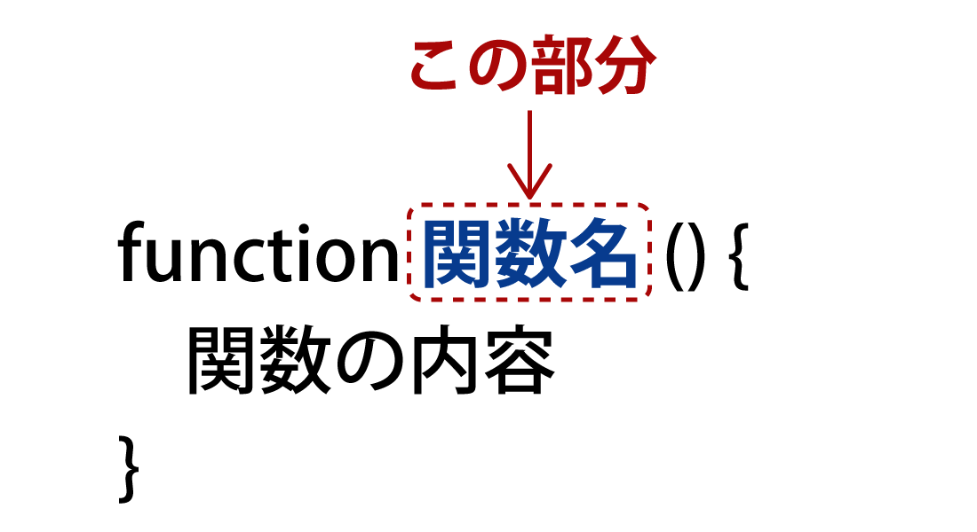 f:id:yukibnb:20200108181248p:plain:w400