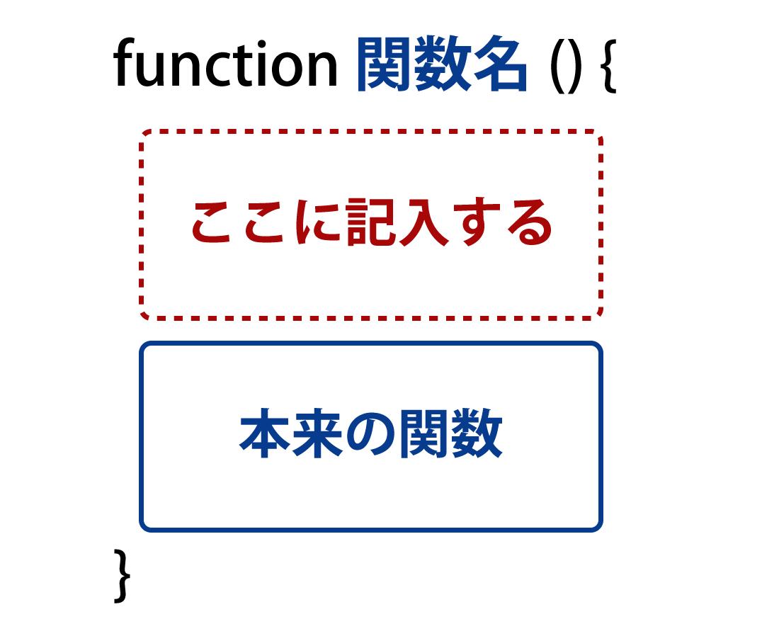 f:id:yukibnb:20200111175121p:plain