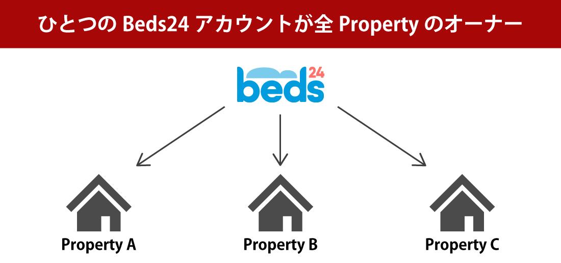 f:id:yukibnb:20200112170039p:plain
