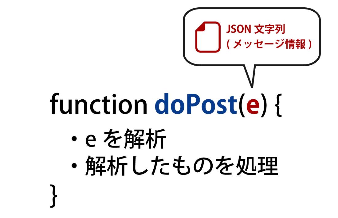 f:id:yukibnb:20200505194907p:plain