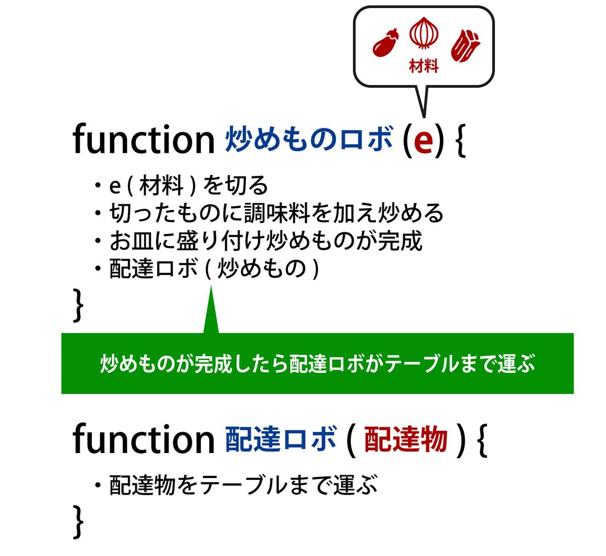 f:id:yukibnb:20200505234009p:plain