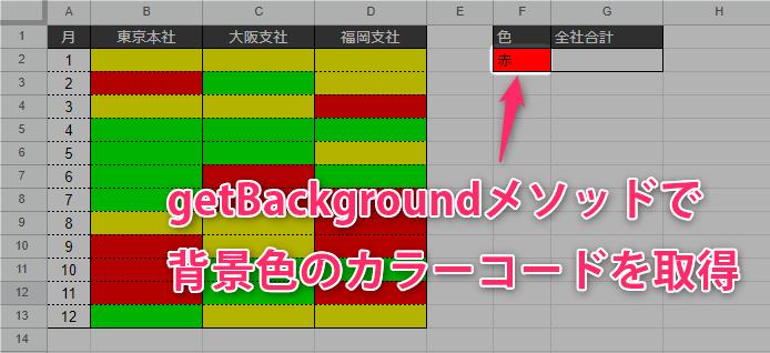 spreadsheet getBackground