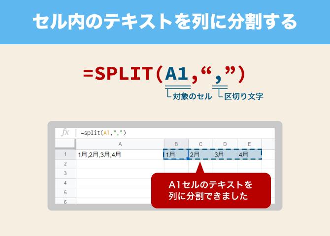 spreadsheet function split