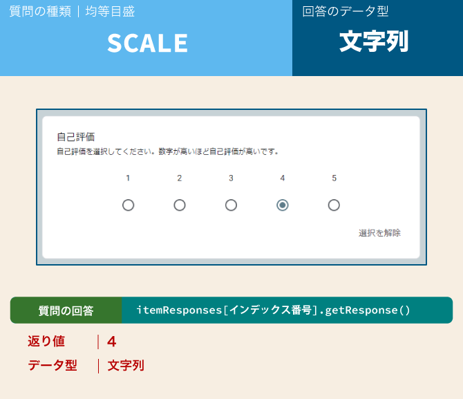 google form type scale