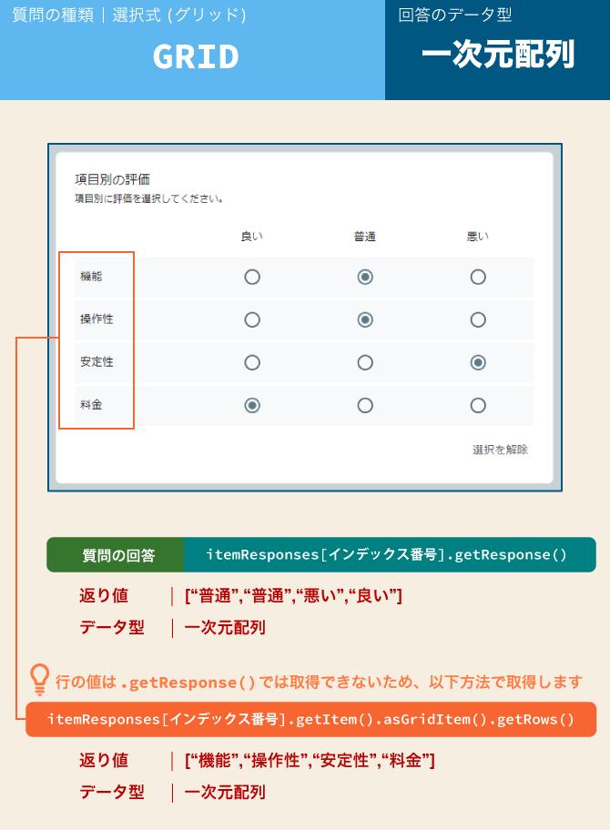 google form type grid