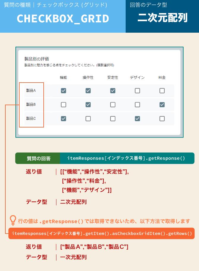 google form type checkboxgrid