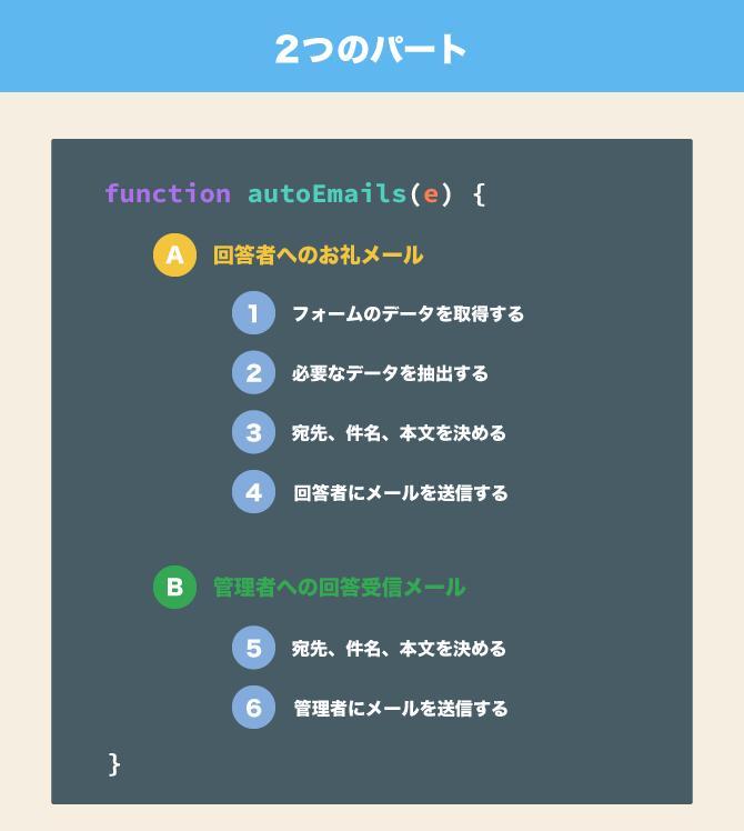 Google Apps Script Form Points