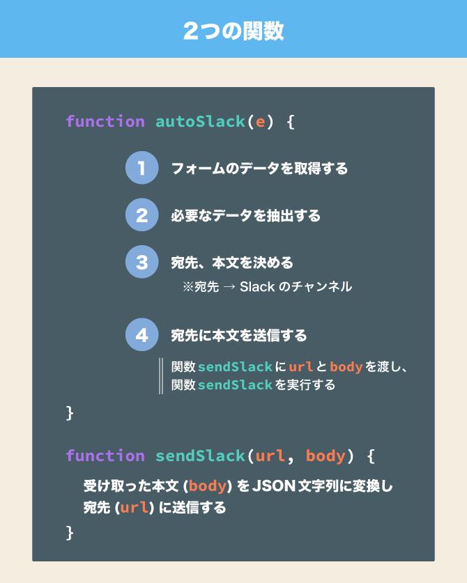 Google Apps Script form slack