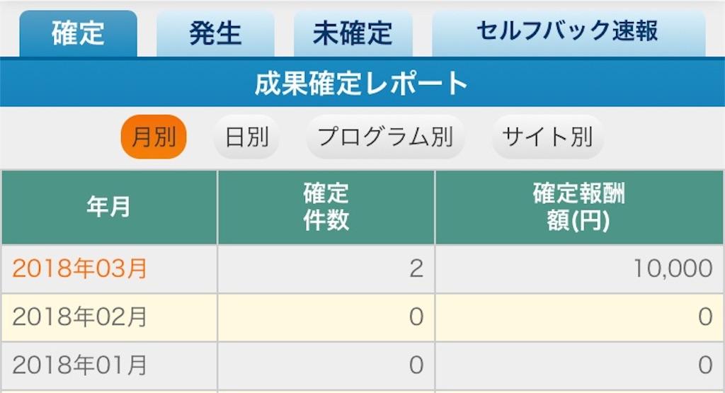 f:id:yukibohshi:20180328205706j:image
