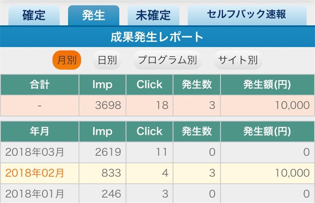 f:id:yukibohshi:20180328210134j:image