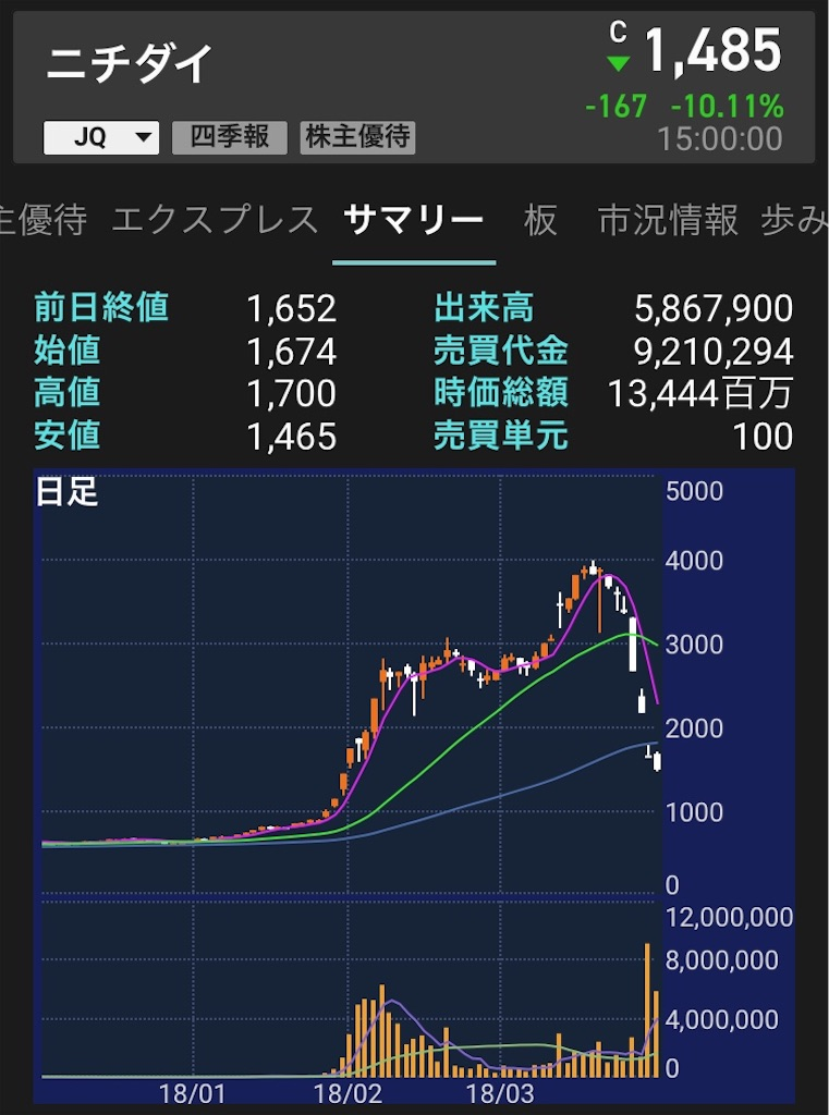 f:id:yukibohshi:20180330082442j:image
