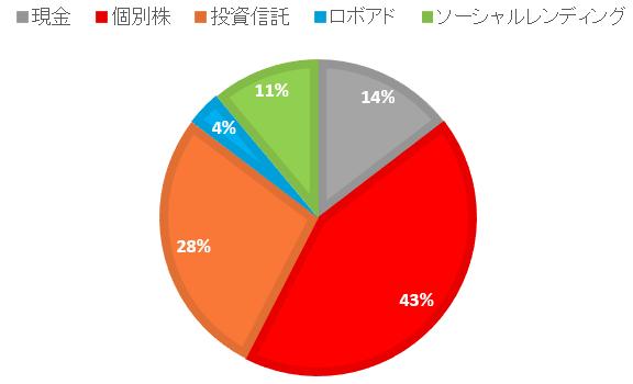 f:id:yukibohshi:20180331193350p:plain