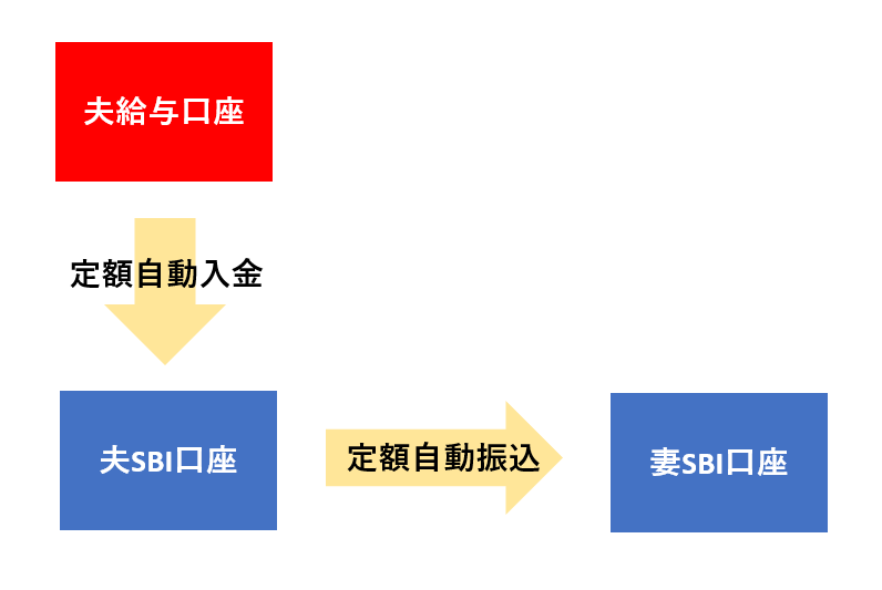 f:id:yukibohshi:20180627210018p:plain
