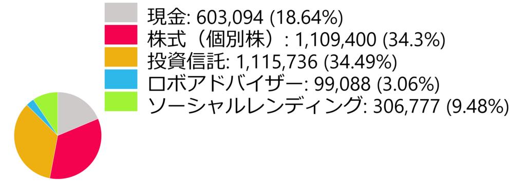 f:id:yukibohshi:20180701114506p:plain