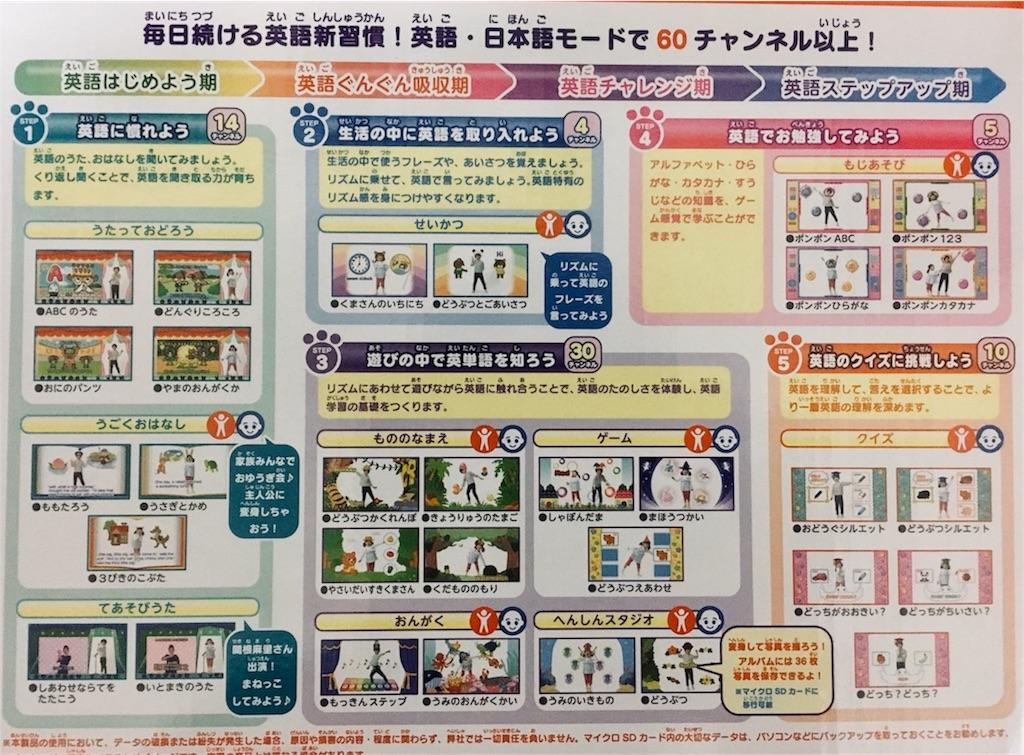 f:id:yukibooo:20200518223859j:image