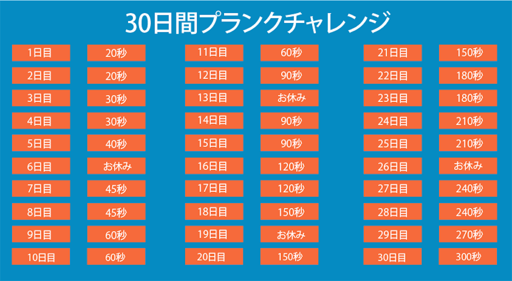 f:id:yukichan1209:20191016004232p:image