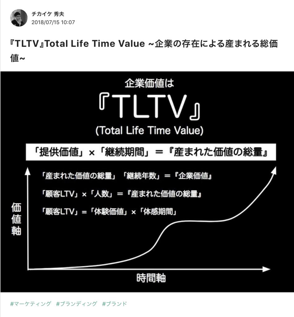 f:id:yukichi-liberal:20180717120247p:plain