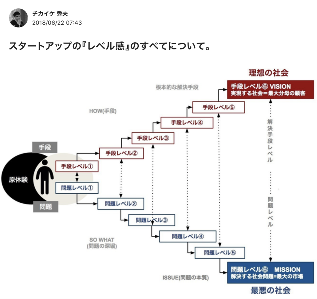 f:id:yukichi-liberal:20180717121217p:plain