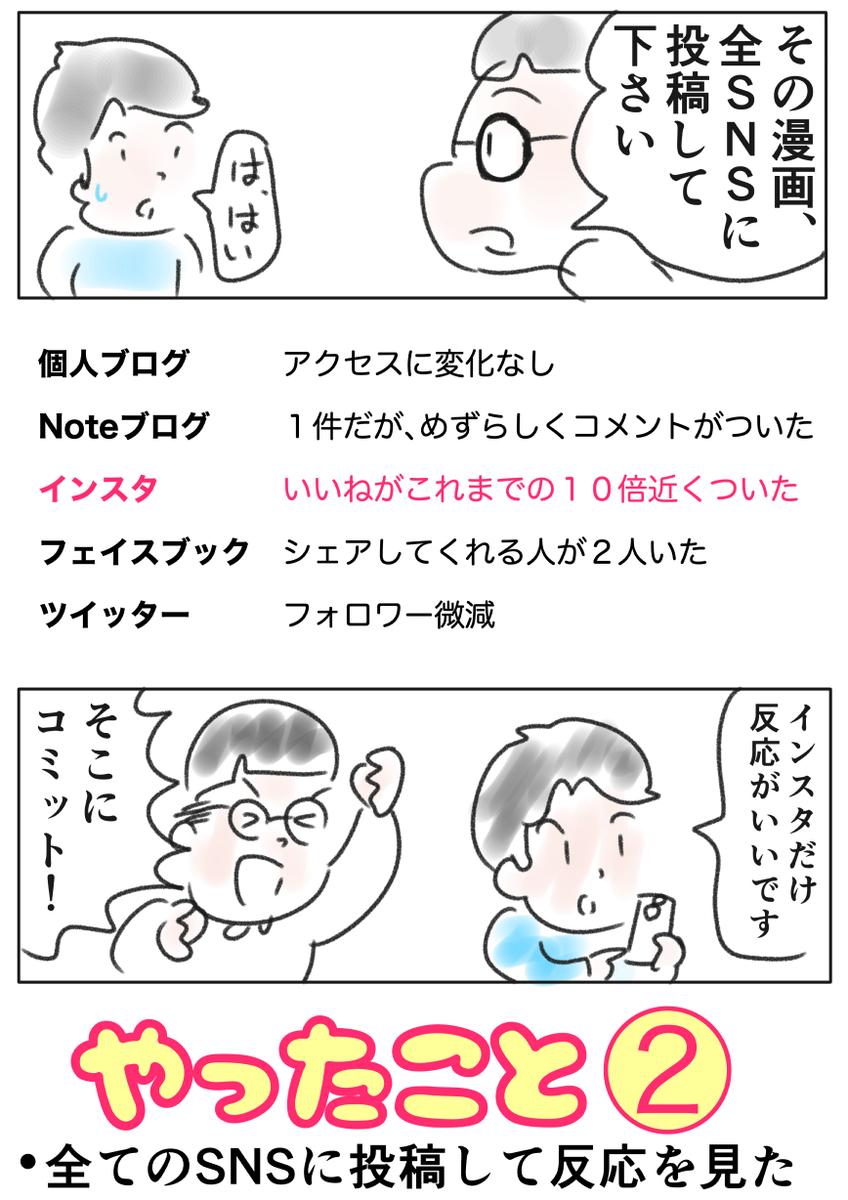 f:id:yukichi-liberal:20200116231625j:plain