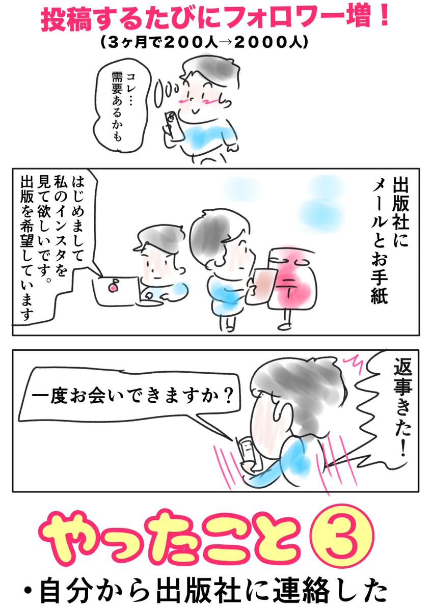 f:id:yukichi-liberal:20200116231628j:plain