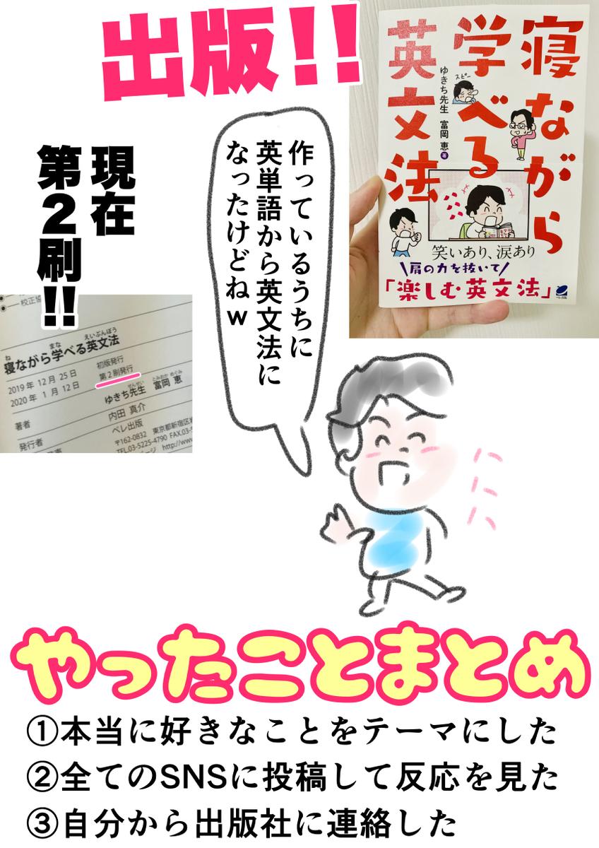 f:id:yukichi-liberal:20200116231636j:plain