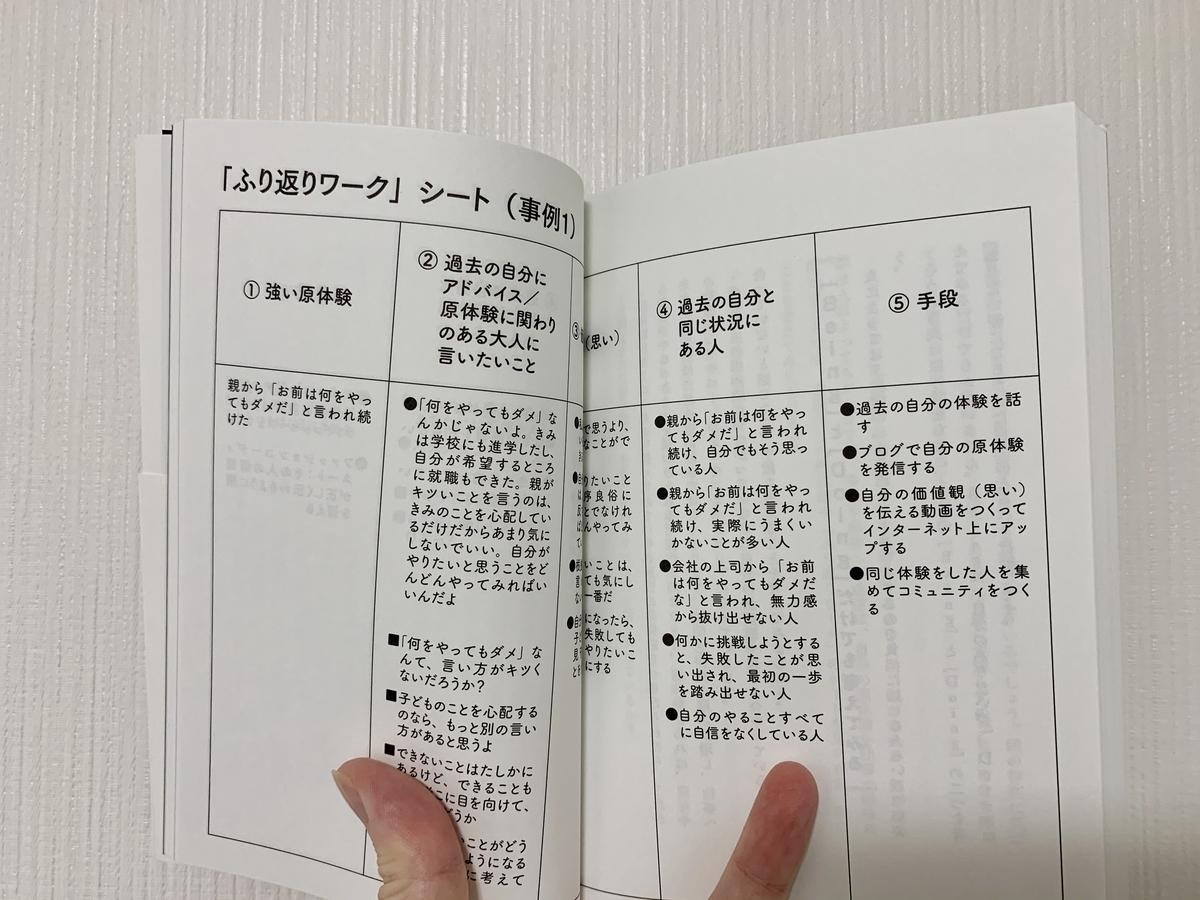 f:id:yukichi-liberal:20200330175838j:plain