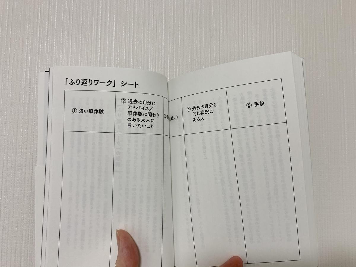 f:id:yukichi-liberal:20200330175843j:plain