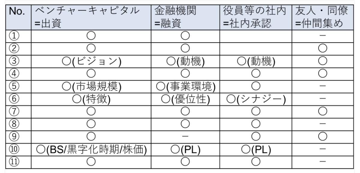 f:id:yukichi-liberal:20201221163557p:plain