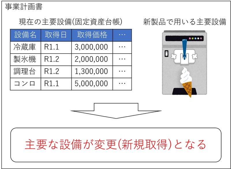 f:id:yukichi-liberal:20210613141341j:plain