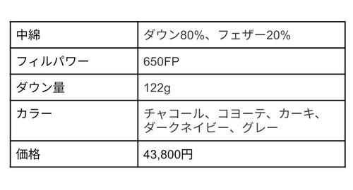 f:id:yukichi_camp:20201001104705j:plain