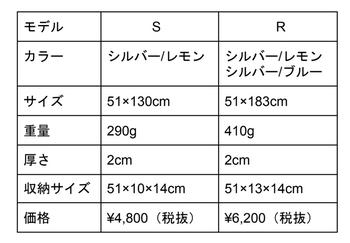 f:id:yukichi_camp:20201101210543j:plain