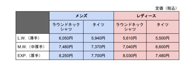 f:id:yukichi_camp:20201222122250p:plain
