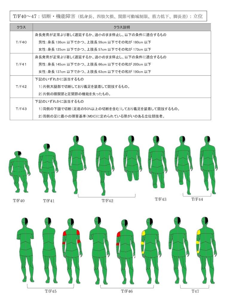 f:id:yukickoff:20180211222512j:image