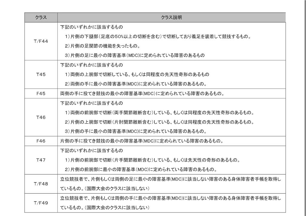 f:id:yukickoff:20180211222519j:image